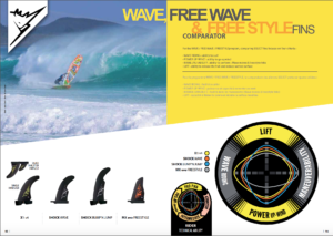 windsurf og sup wave, freewave and bumb and jump fins