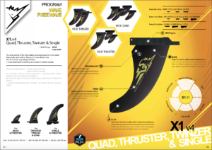 windsurf og sup wave fins
